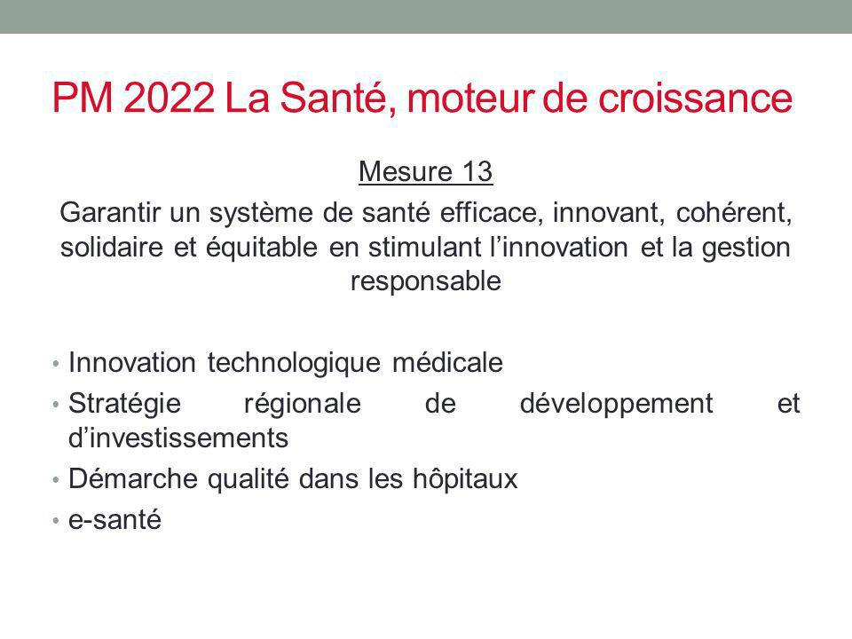 PM 2022 La Santé, moteur de croissance