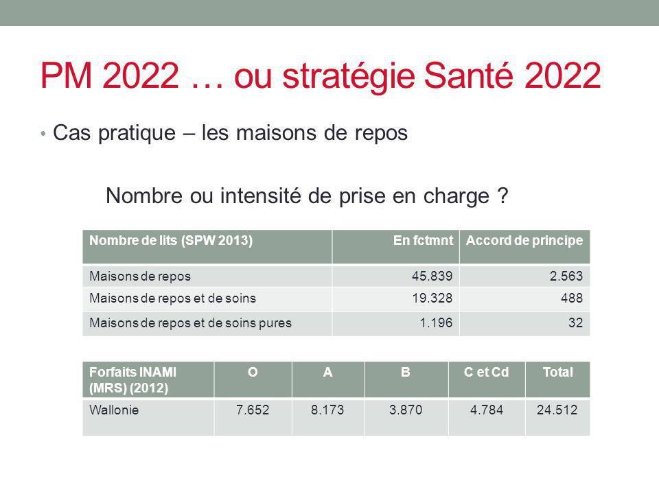 PM 2022 … ou stratégie Santé 2022 Cas pratique – les maisons de repos