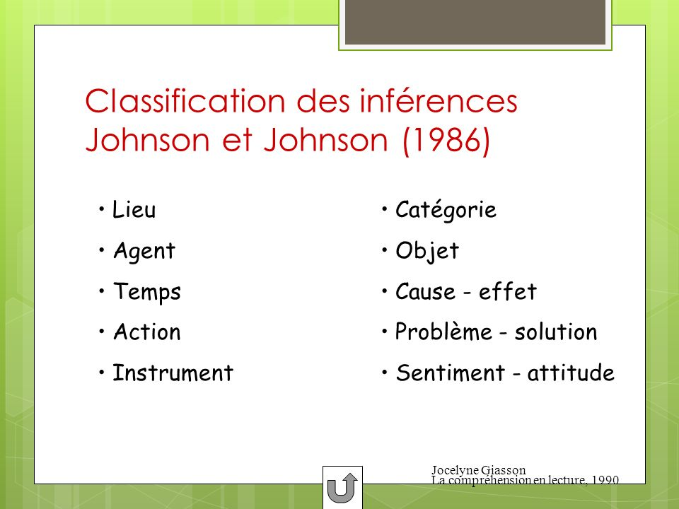 Classification des inférences Johnson et Johnson (1986)