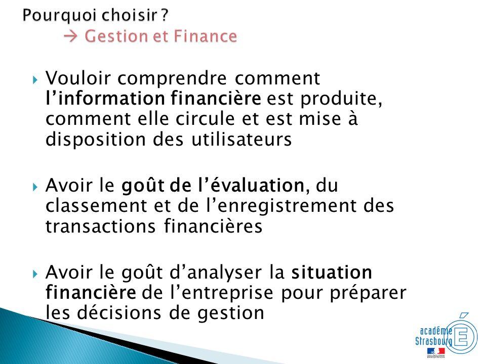 Pourquoi choisir  Gestion et Finance