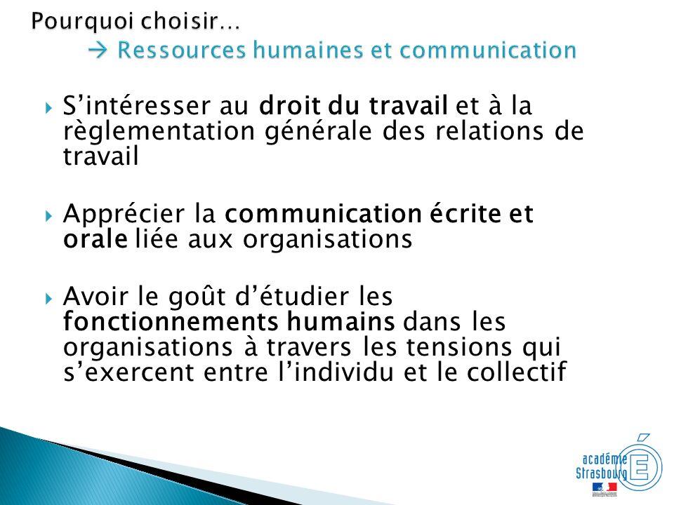 Pourquoi choisir…  Ressources humaines et communication