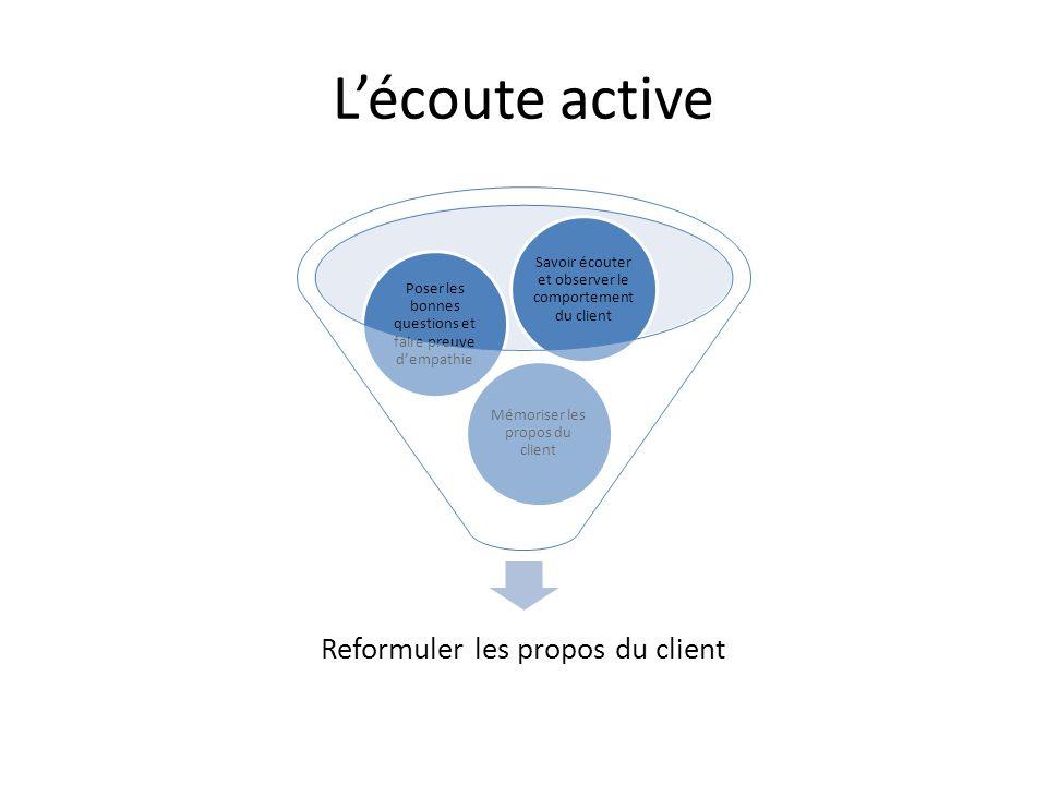 L'écoute active Reformuler les propos du client