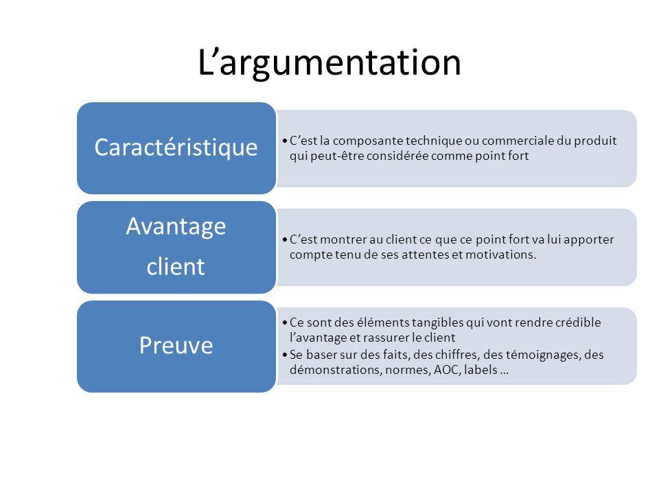 L'argumentation Caractéristique