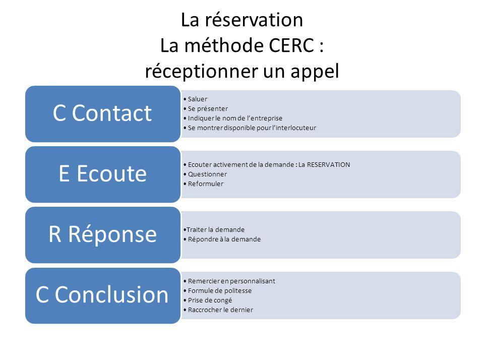 La réservation La méthode CERC : réceptionner un appel
