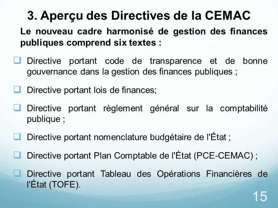 3. Aperçu des Directives de la CEMAC