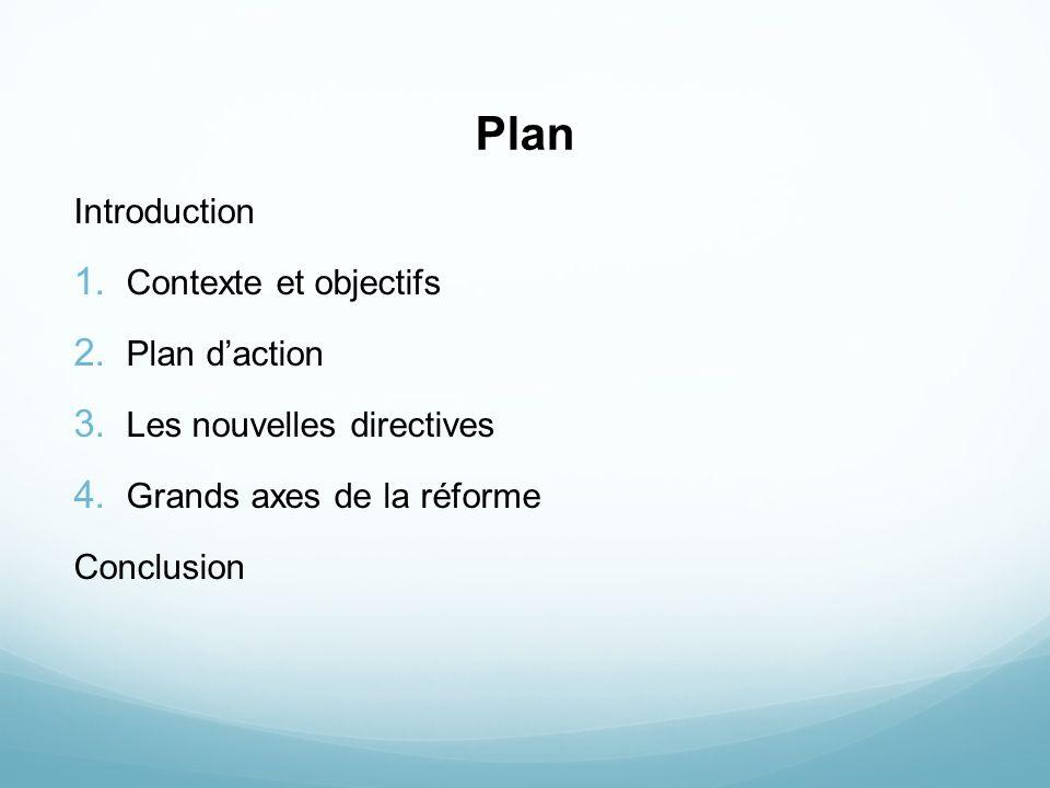 Plan Introduction Contexte et objectifs Plan d'action