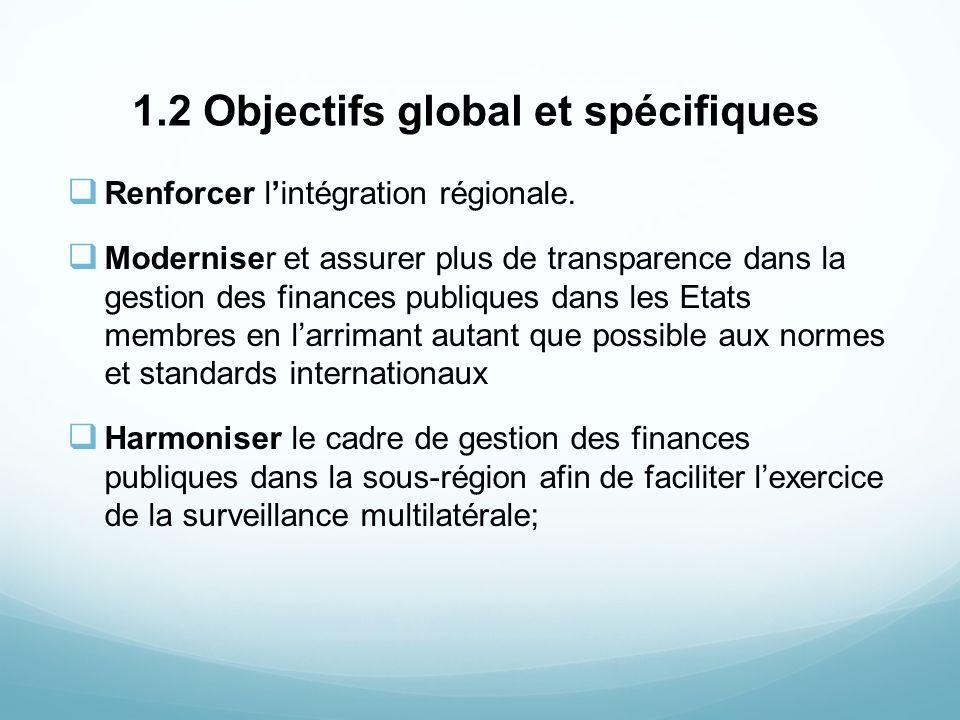 1.2 Objectifs global et spécifiques