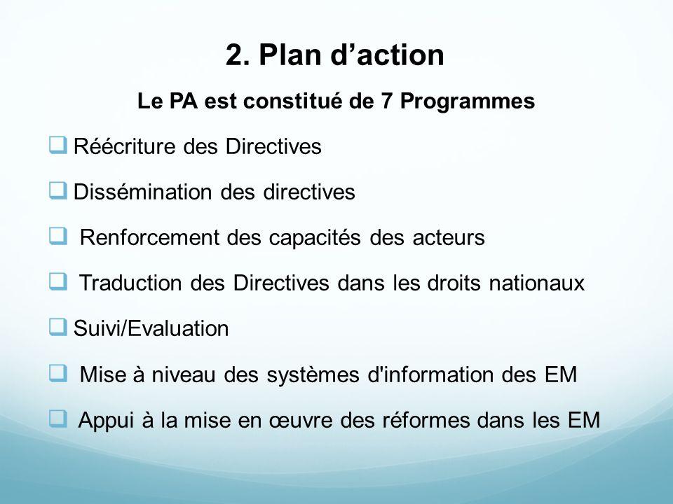 Le PA est constitué de 7 Programmes