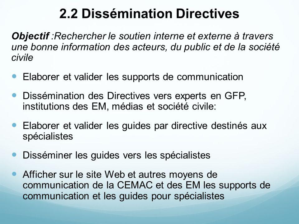 2.2 Dissémination Directives