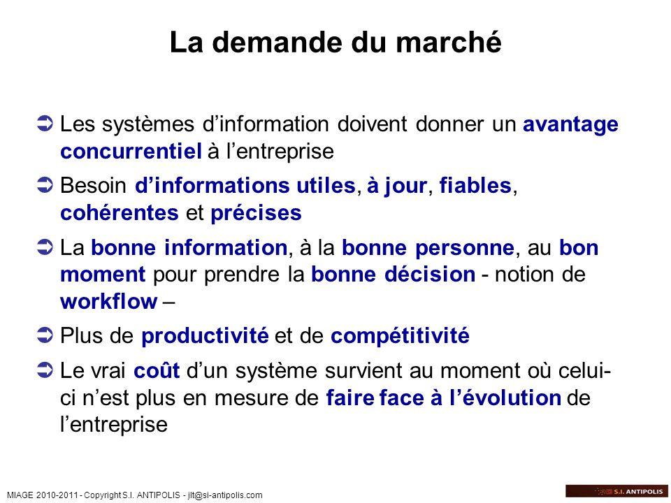 La demande du marché Les systèmes d'information doivent donner un avantage concurrentiel à l'entreprise.