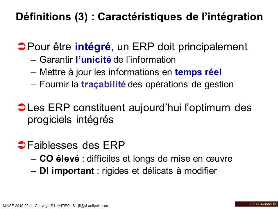 Définitions (3) : Caractéristiques de l'intégration
