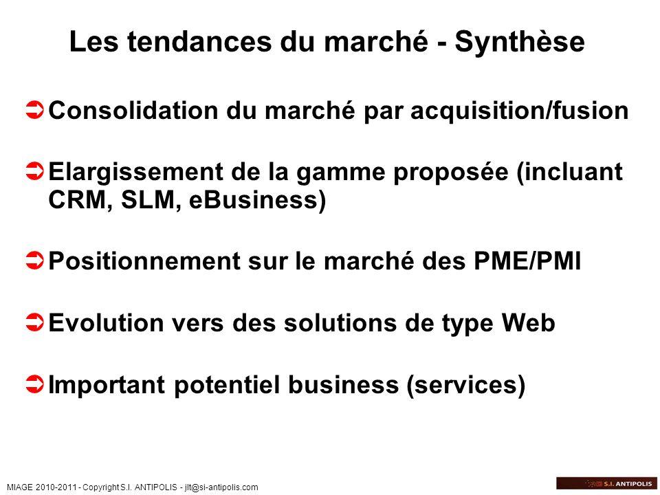 Les tendances du marché - Synthèse
