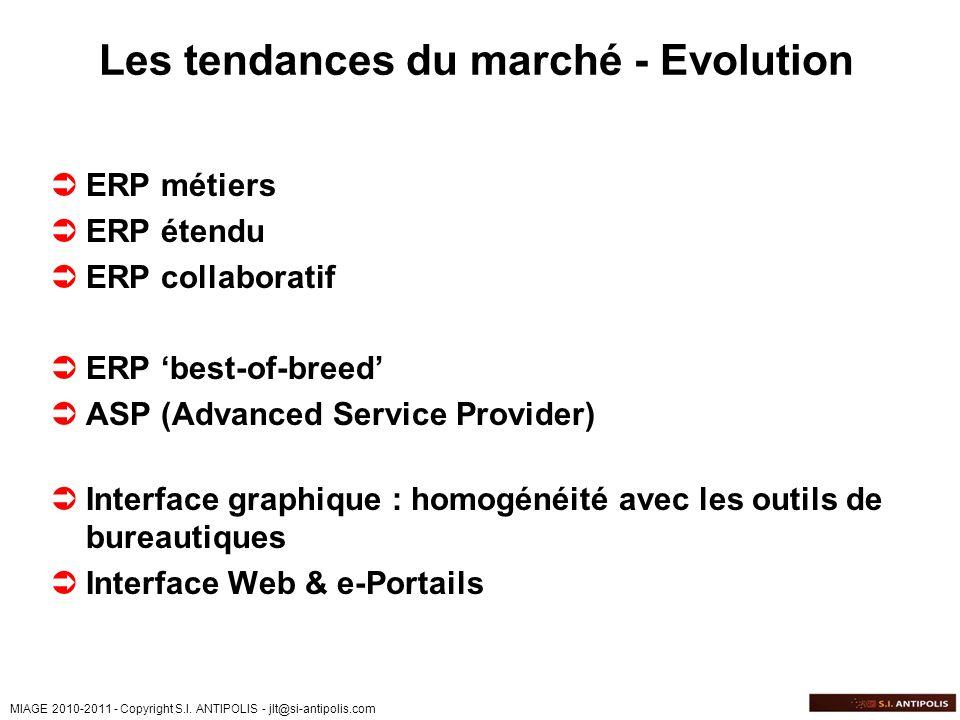 Les tendances du marché - Evolution
