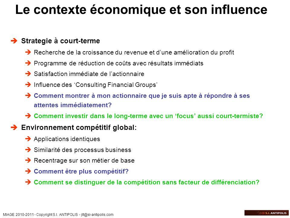Le contexte économique et son influence