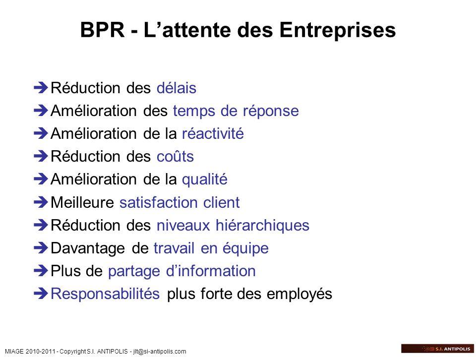 BPR - L'attente des Entreprises