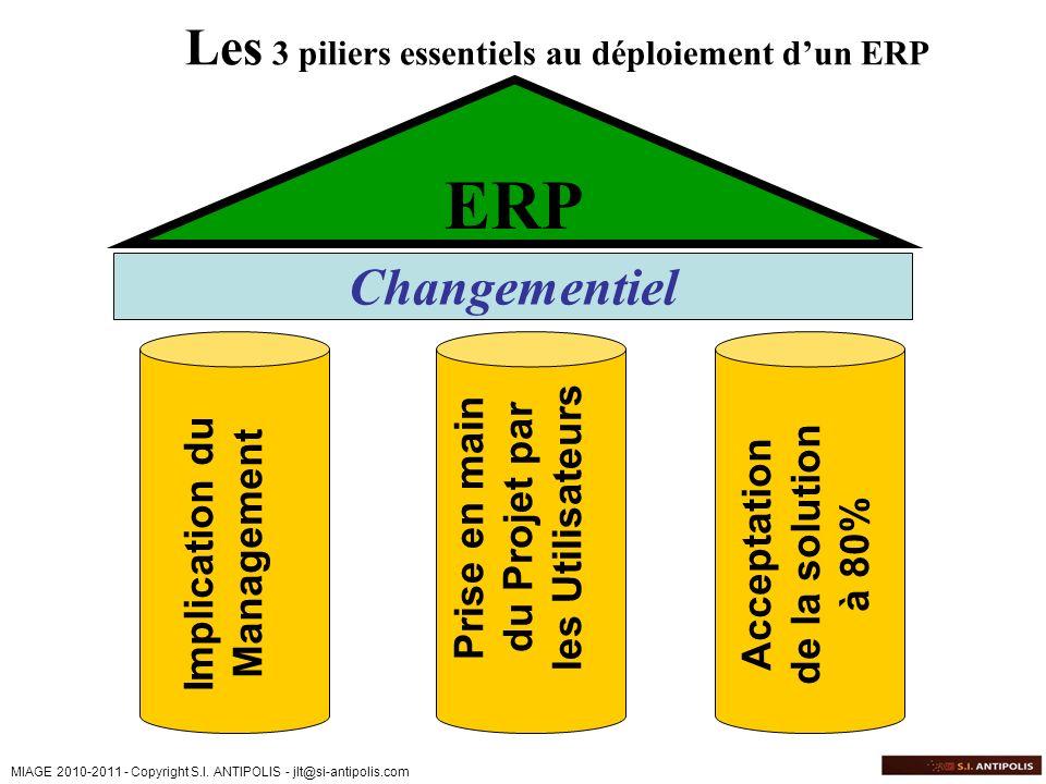 ERP Les 3 piliers essentiels au déploiement d'un ERP Changementiel