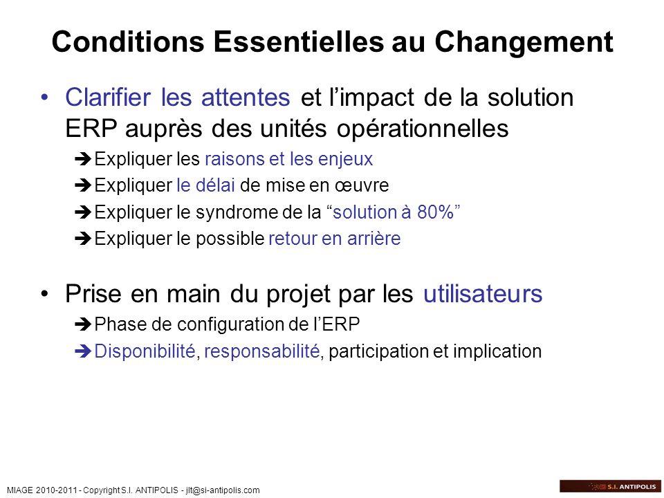 Conditions Essentielles au Changement