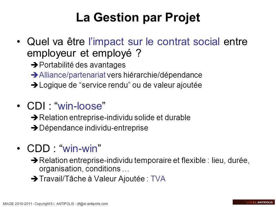 La Gestion par Projet Quel va être l'impact sur le contrat social entre employeur et employé Portabilité des avantages.