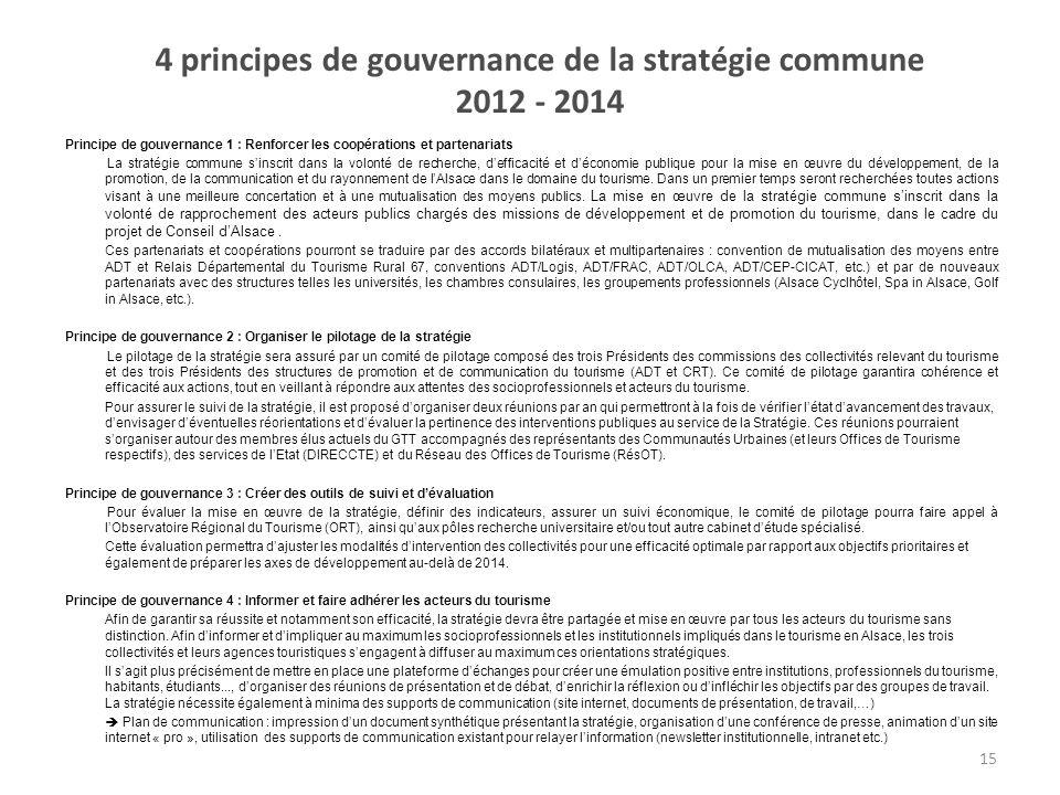 4 principes de gouvernance de la stratégie commune 2012 - 2014