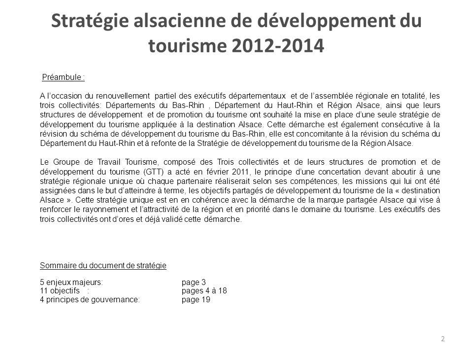 Stratégie alsacienne de développement du tourisme 2012-2014