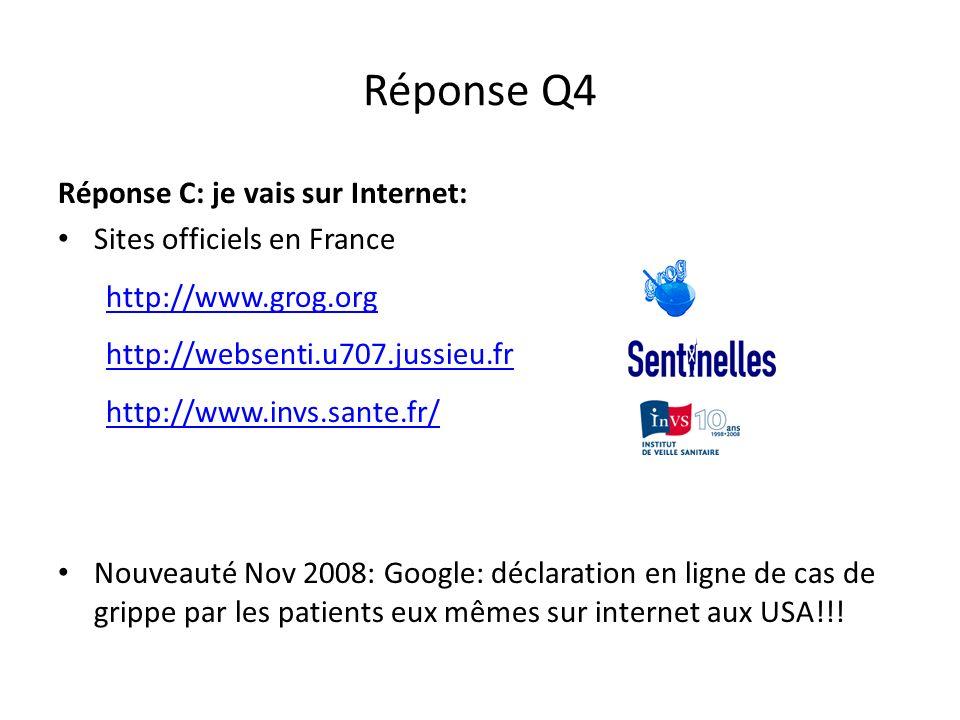 Réponse Q4 Réponse C: je vais sur Internet: Sites officiels en France