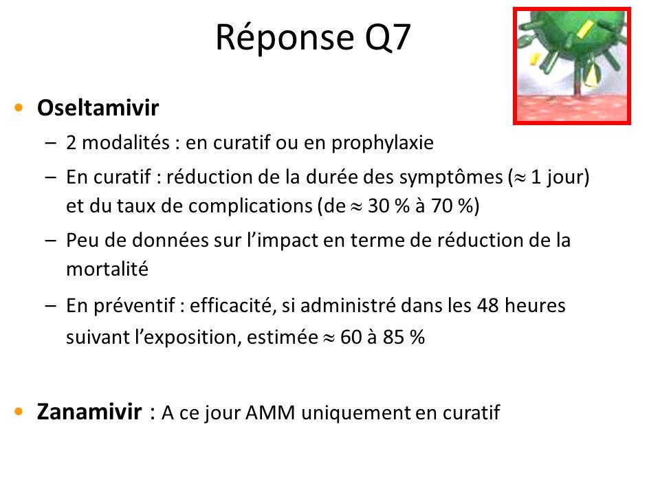 Réponse Q7 Oseltamivir Zanamivir : A ce jour AMM uniquement en curatif