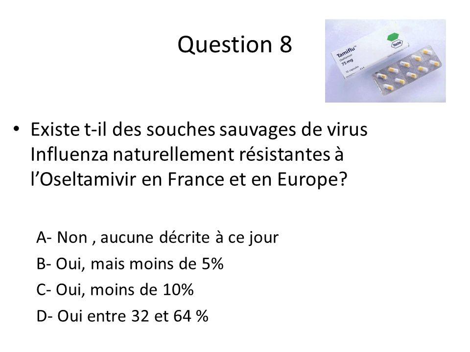 Question 8 Existe t-il des souches sauvages de virus Influenza naturellement résistantes à l'Oseltamivir en France et en Europe