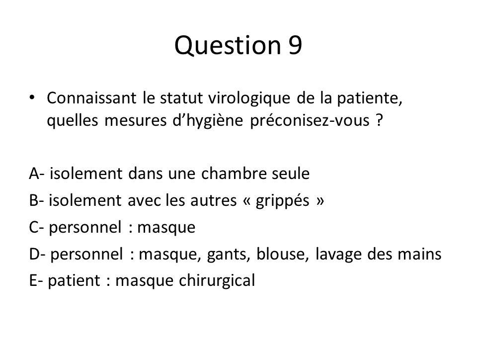 Question 9 Connaissant le statut virologique de la patiente, quelles mesures d'hygiène préconisez-vous