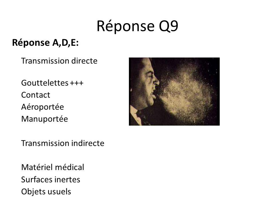 Réponse Q9 Réponse A,D,E: Transmission directe Gouttelettes +++