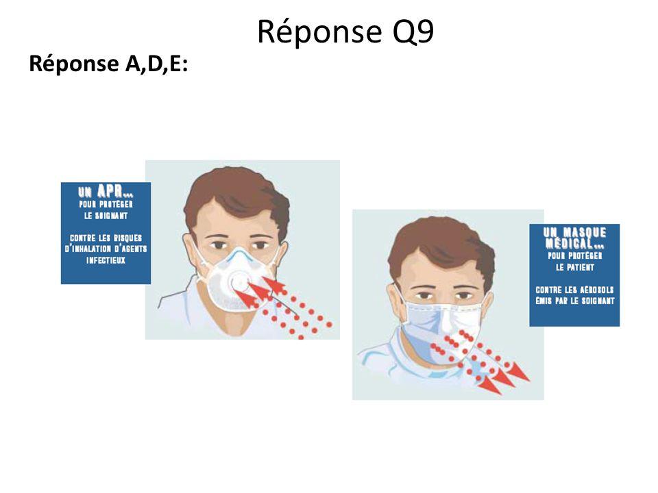Réponse Q9 Réponse A,D,E: