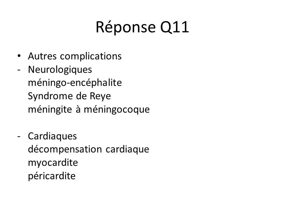 Réponse Q11 Autres complications Neurologiques méningo-encéphalite
