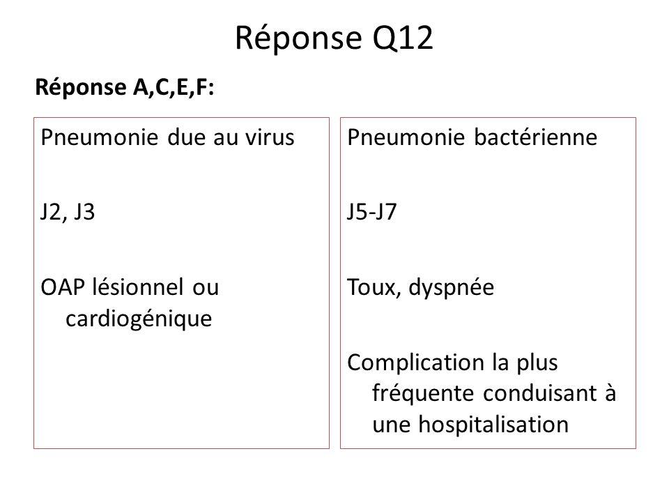 Réponse Q12 Réponse A,C,E,F: Pneumonie due au virus J2, J3