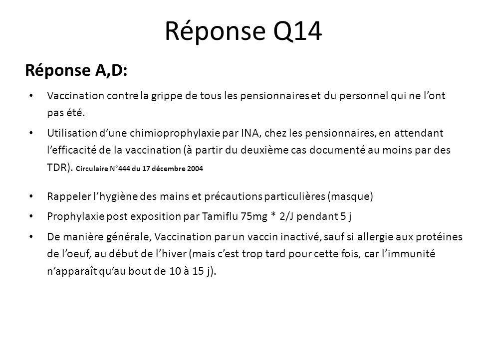 Réponse Q14 Réponse A,D: Vaccination contre la grippe de tous les pensionnaires et du personnel qui ne l'ont pas été.