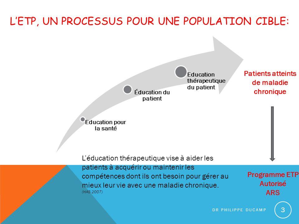 L'ETP, un processus pour une population cible: