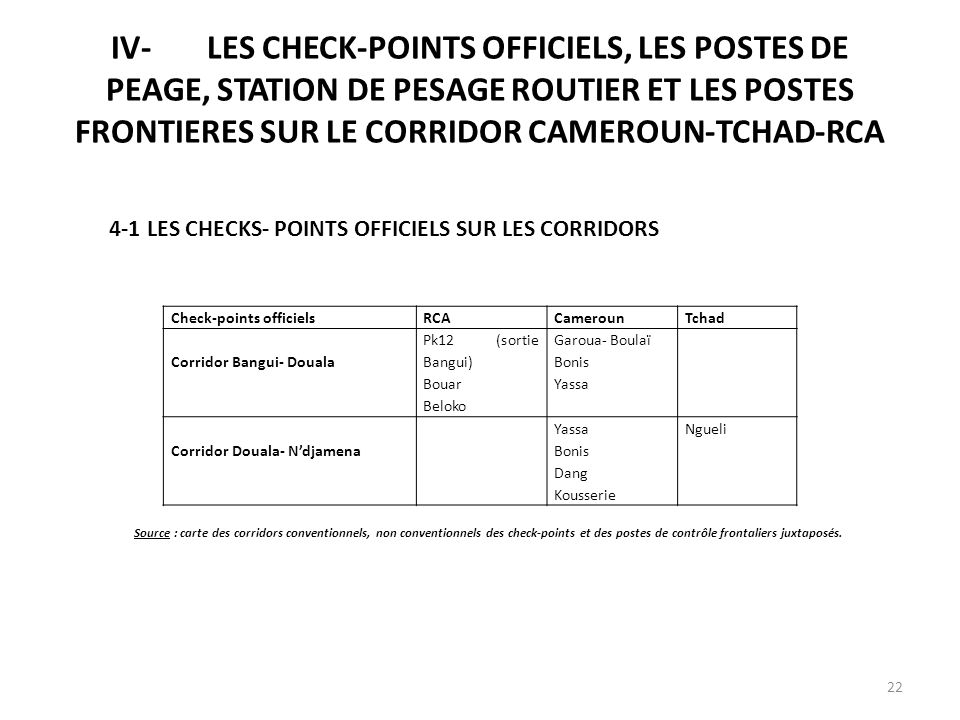 IV- LES CHECK-POINTS OFFICIELS, LES POSTES DE PEAGE, STATION DE PESAGE ROUTIER ET LES POSTES FRONTIERES SUR LE CORRIDOR CAMEROUN-TCHAD-RCA