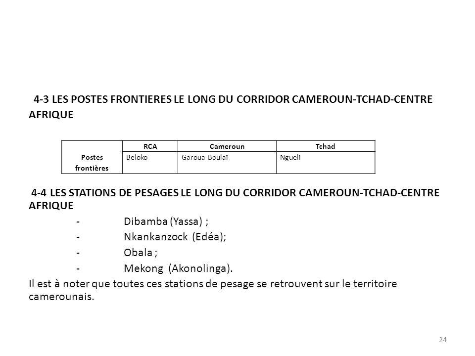 4-3 LES POSTES FRONTIERES LE LONG DU CORRIDOR CAMEROUN-TCHAD-CENTRE AFRIQUE