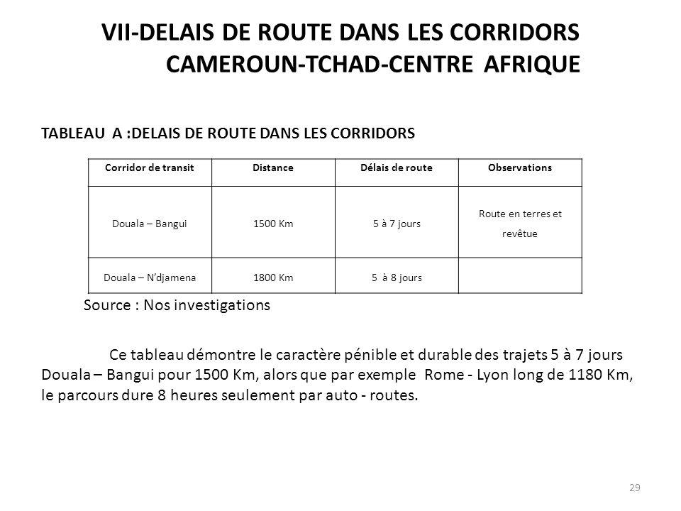 VII-DELAIS DE ROUTE DANS LES CORRIDORS CAMEROUN-TCHAD-CENTRE AFRIQUE