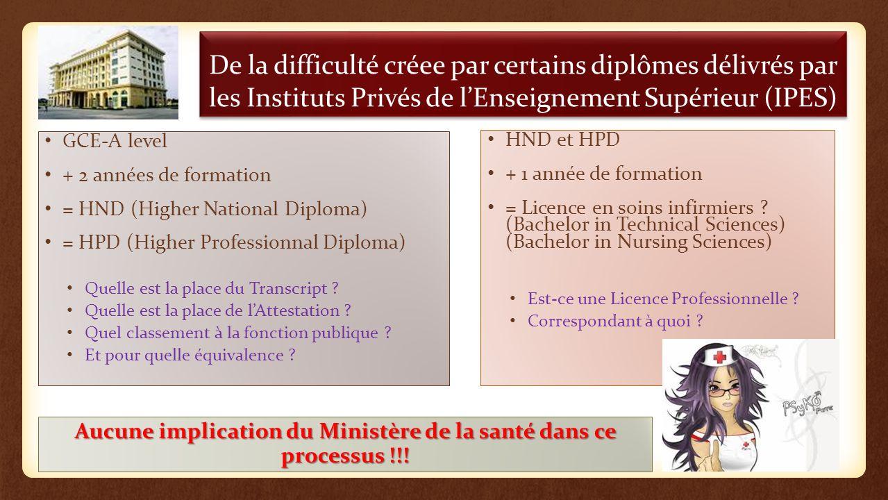 Aucune implication du Ministère de la santé dans ce processus !!!