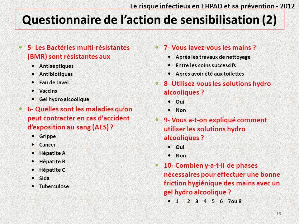 Questionnaire de l'action de sensibilisation (2)