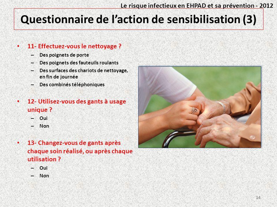Questionnaire de l'action de sensibilisation (3)