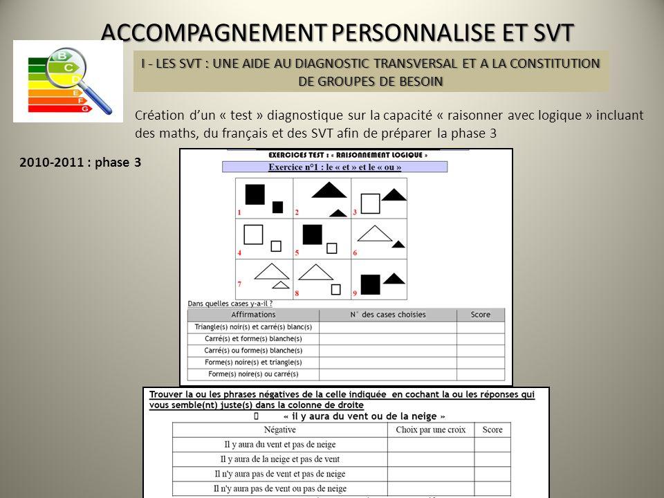 ACCOMPAGNEMENT PERSONNALISE ET SVT