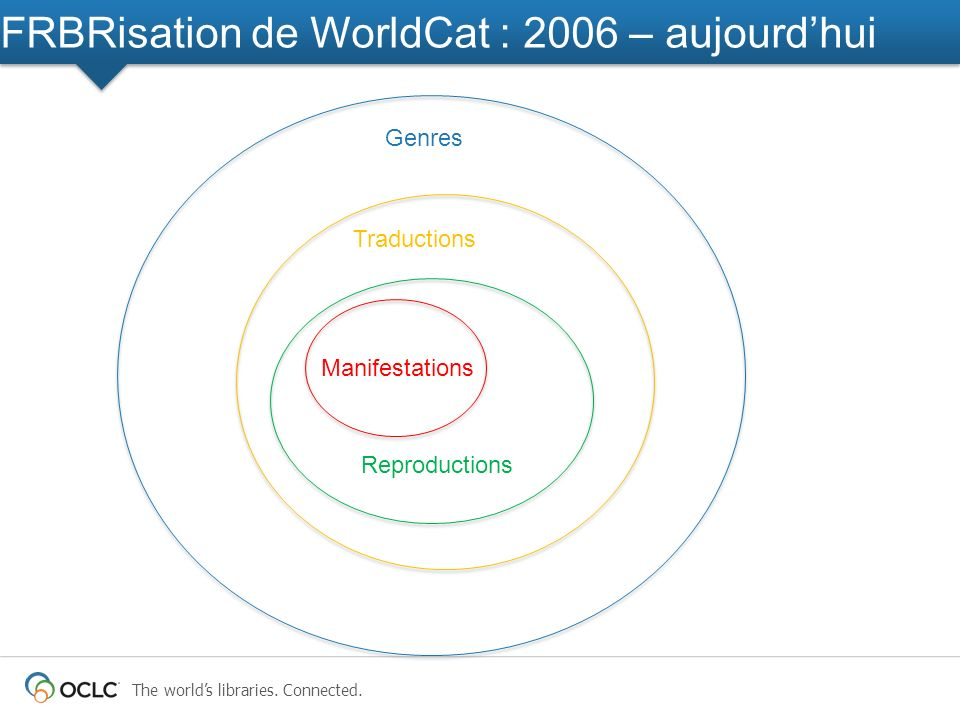 FRBRisation de WorldCat : 2006 – aujourd'hui