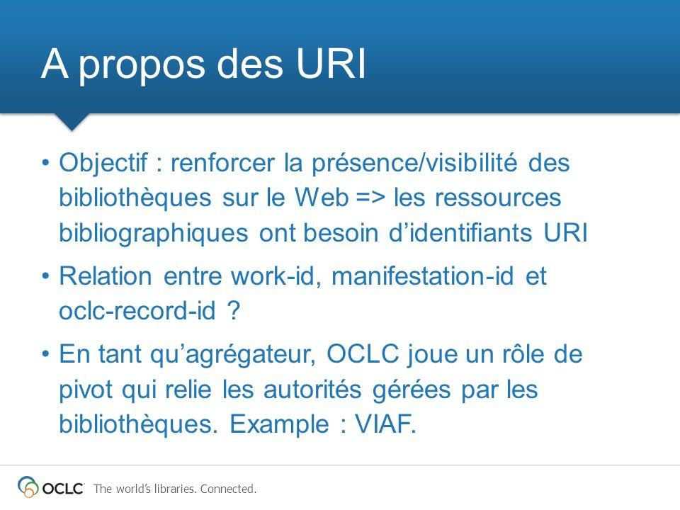 A propos des URI