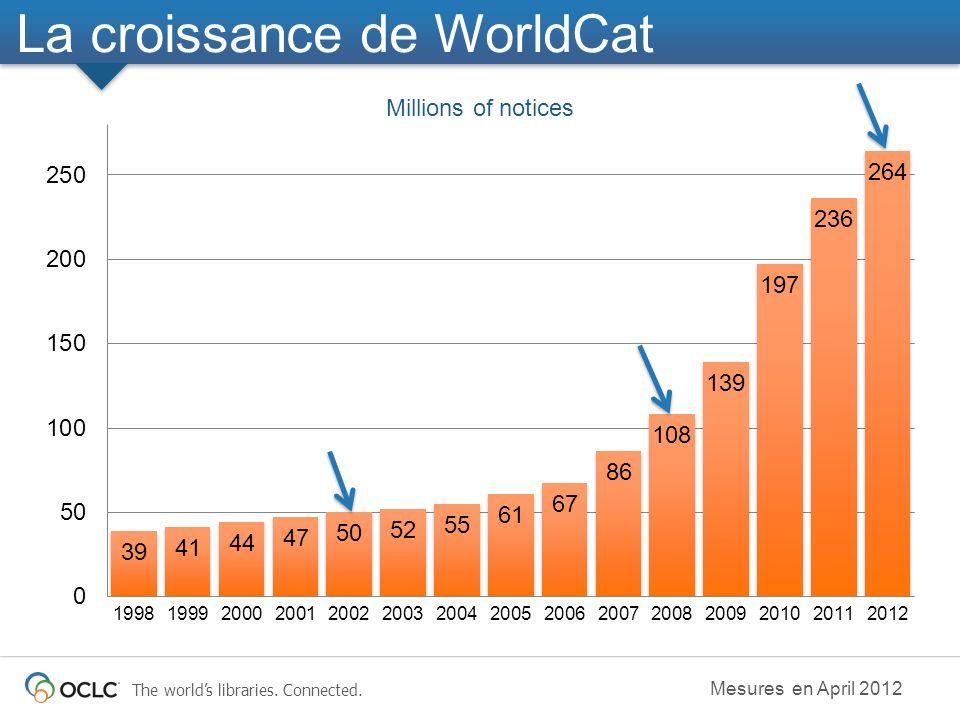 La croissance de WorldCat