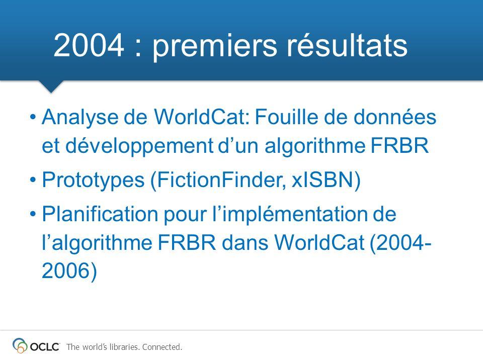 2004 : premiers résultats Analyse de WorldCat: Fouille de données et développement d'un algorithme FRBR.