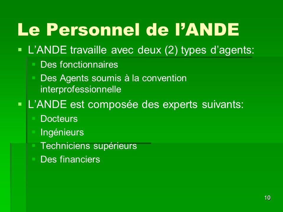 Le Personnel de l'ANDE L'ANDE travaille avec deux (2) types d'agents: