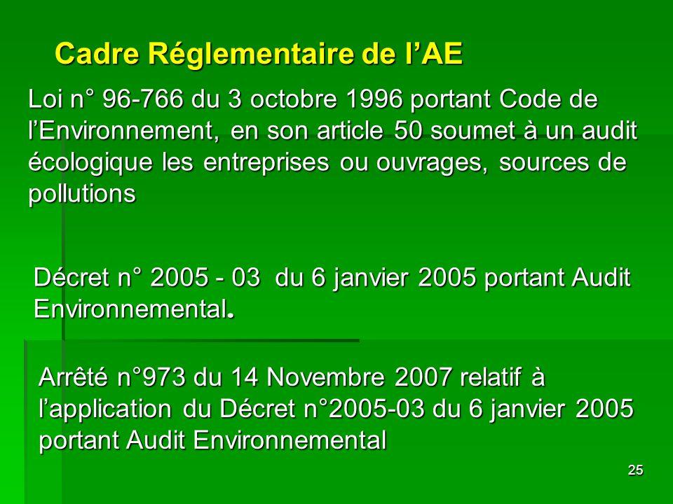 Cadre Réglementaire de l'AE