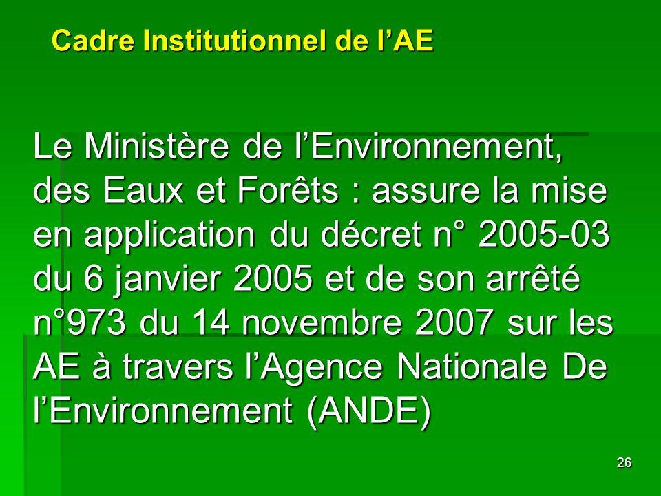 Cadre Institutionnel de l'AE
