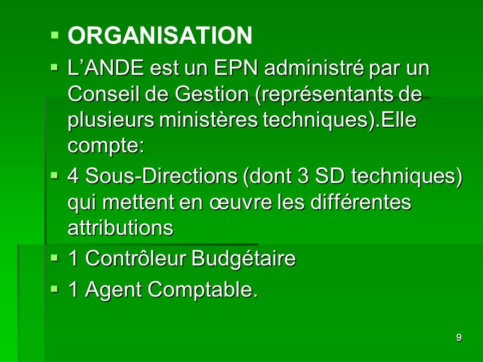 ORGANISATIONL'ANDE est un EPN administré par un Conseil de Gestion (représentants de plusieurs ministères techniques).Elle compte: