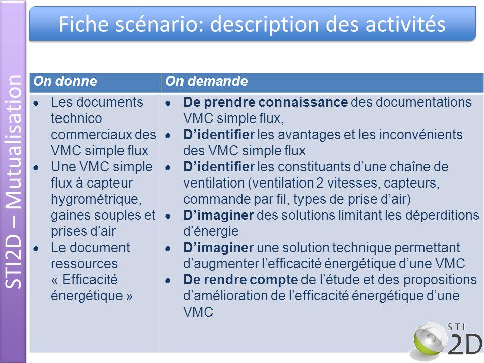 Fiche scénario: description des activités